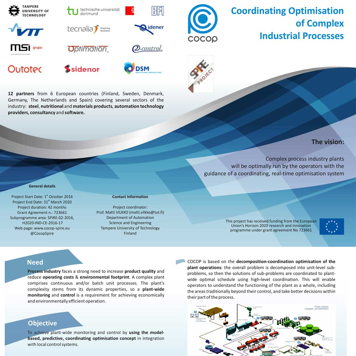 Coordinating Optimisation of Complex Industrial Processes